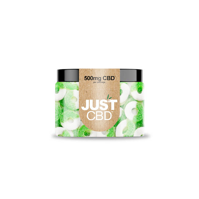 A Beginners Guide to Learn About CBD Gummies