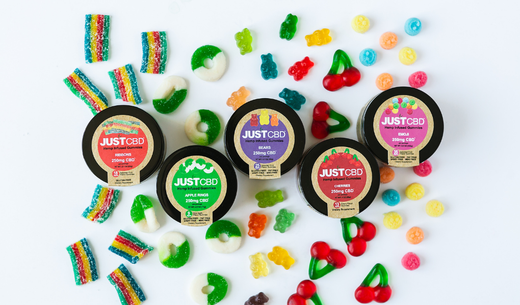 How to Choose the Right CBD Gummies for You